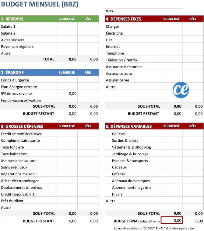 كيفية عمل ميزانية شهرية باستخدام جدول إكسل مجاني للعائلة