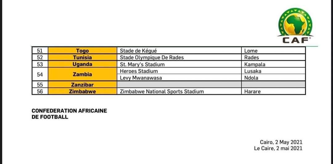 تصفيات العالم 2022: حرمان السنغال ومالي من المباريات على أرضها ، وكوت ديفوار ينقذها ملعب إبيمبي.